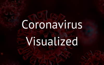 Coronavirus Visualized